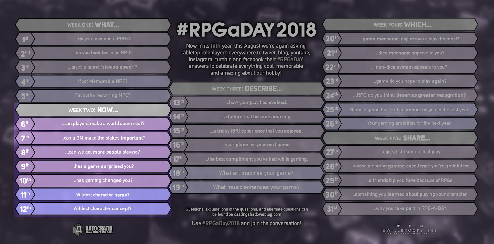 RPG-a-Day-2018 Semaine 2