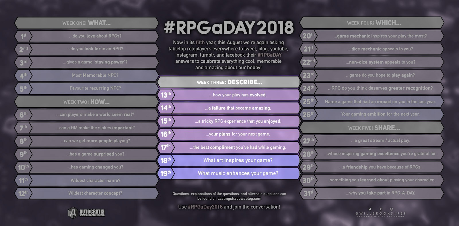 RPG-a-Day-2018 Semaine 3