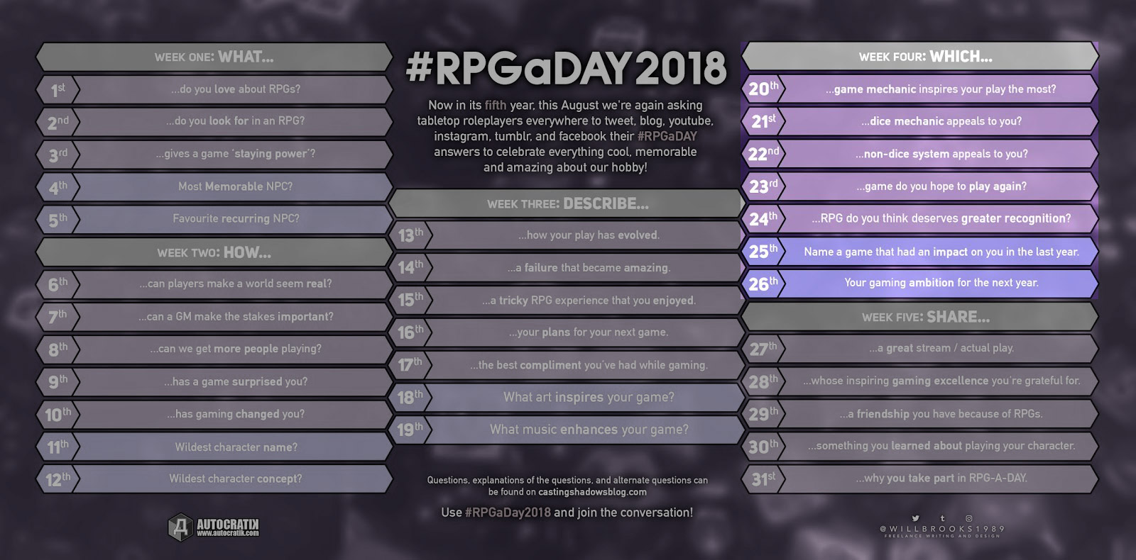 RPG-a-Day-2018 Semaine 4