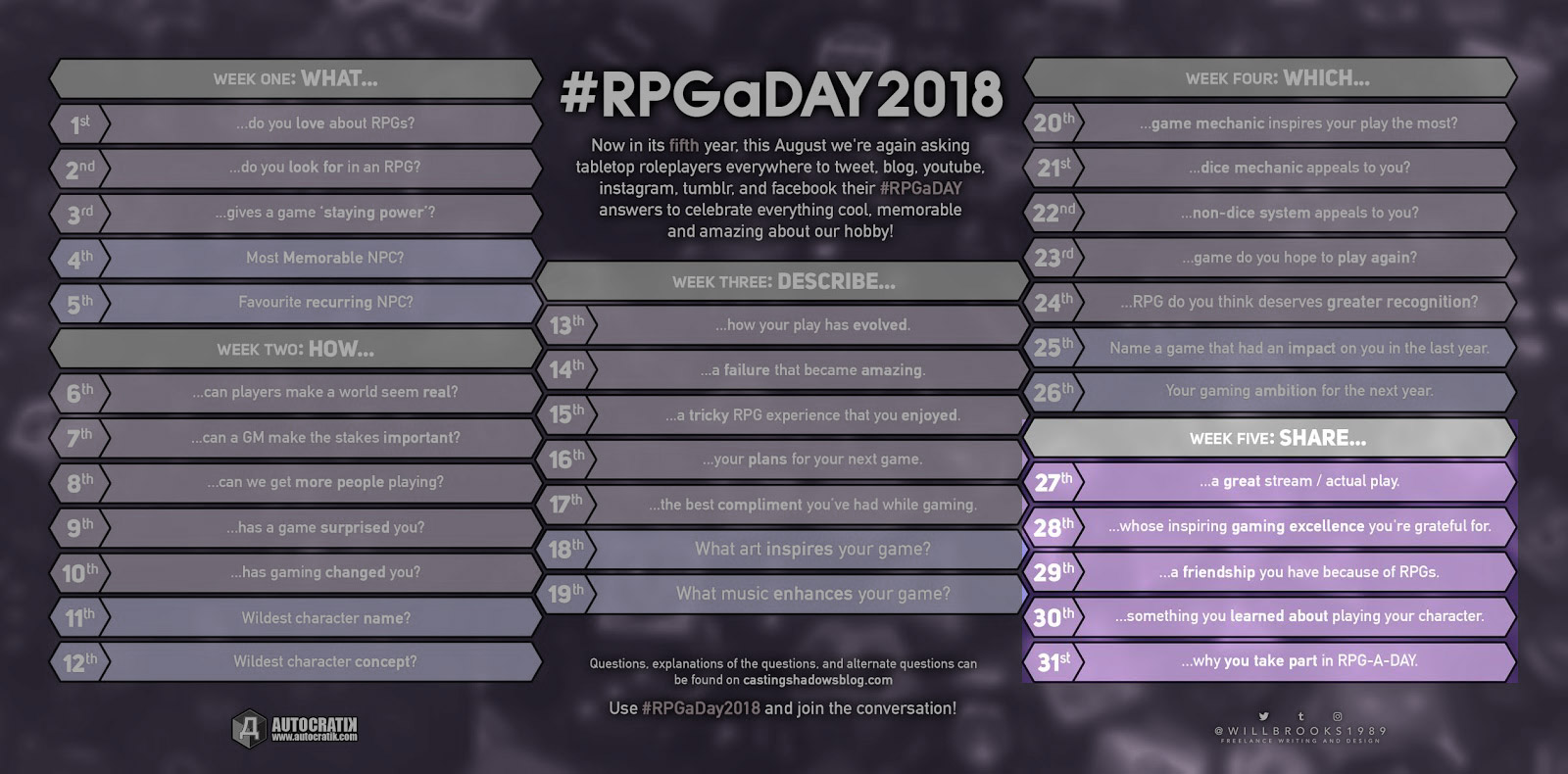 RPG-a-Day-2018 Semaine 5